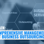 """Cibamain: """"Comprehensive Management of IT Business Outsourcing"""""""